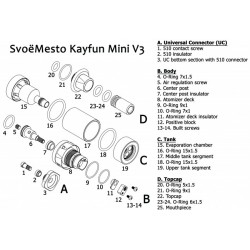 Kayfun Mini V3 parti di...